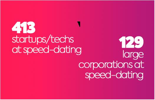 O que é speed dating